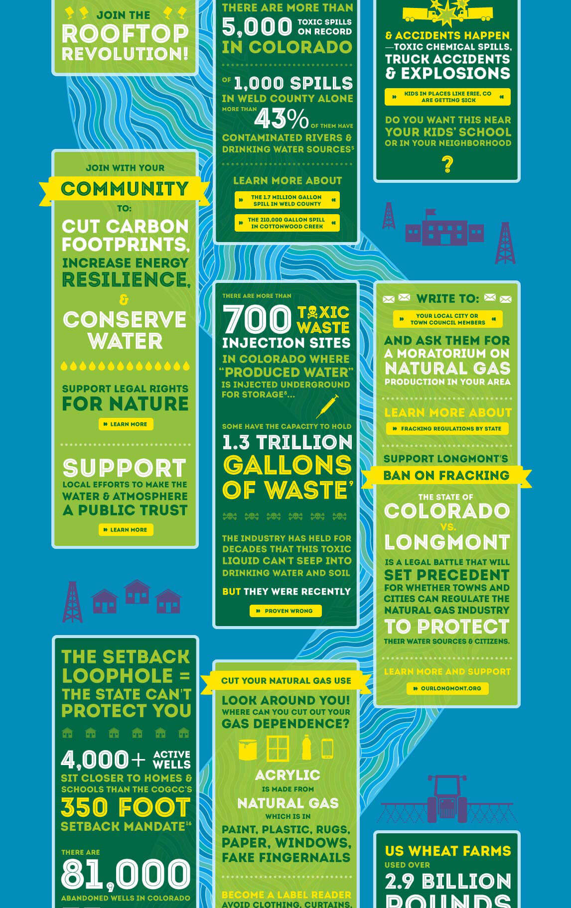 Frack Free Colorado Website Part 3
