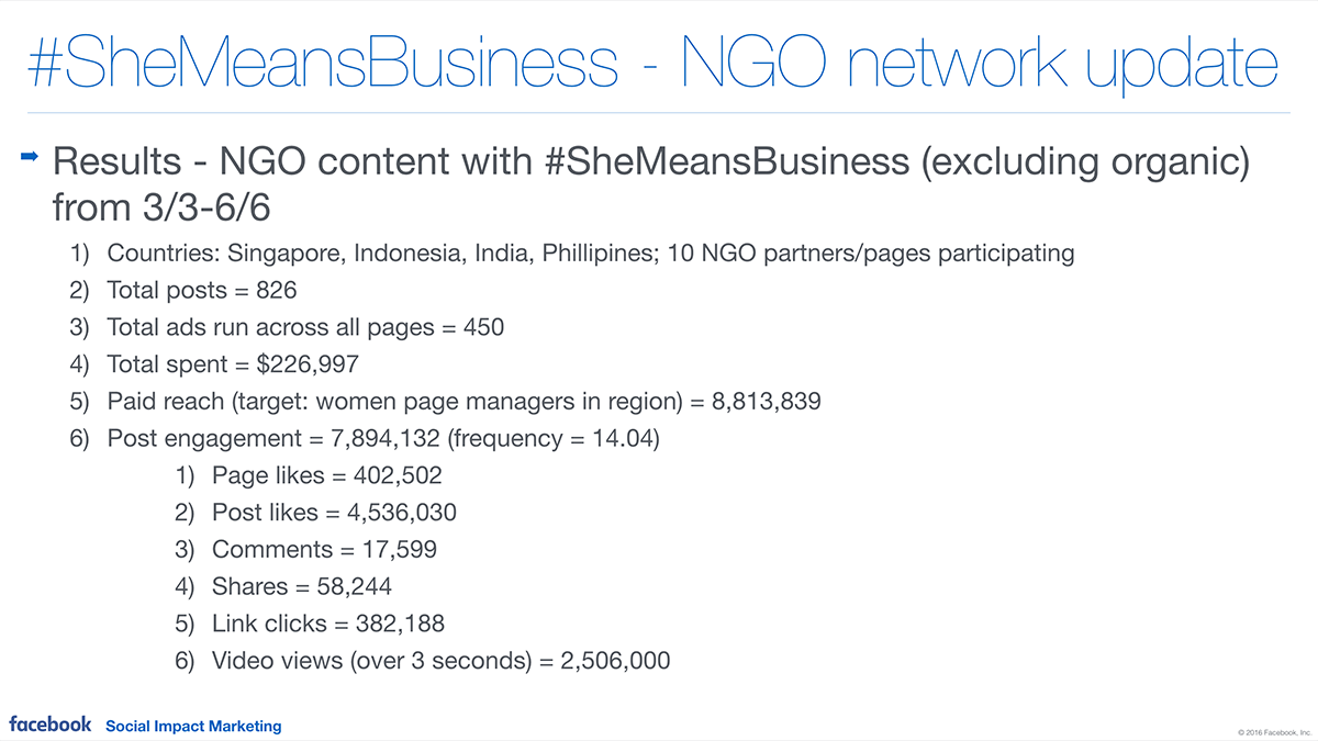 She Means Business - NGO Network Update