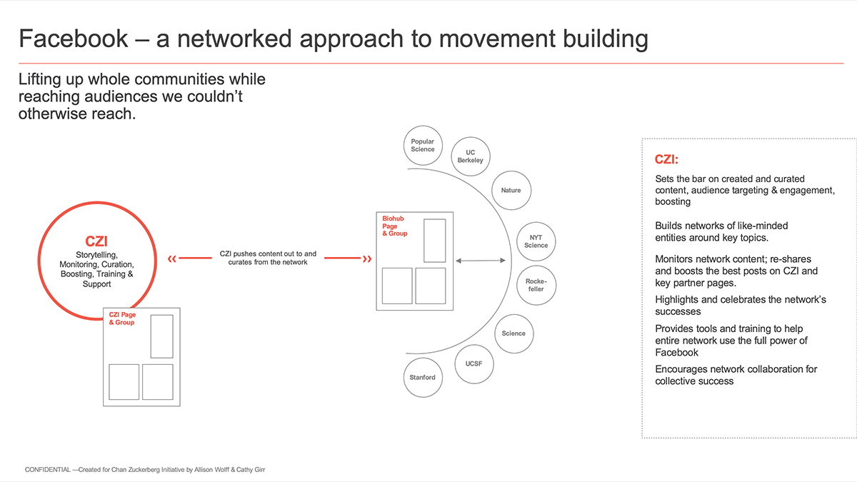 Chan Zuckerberg Initiative - Movement Building