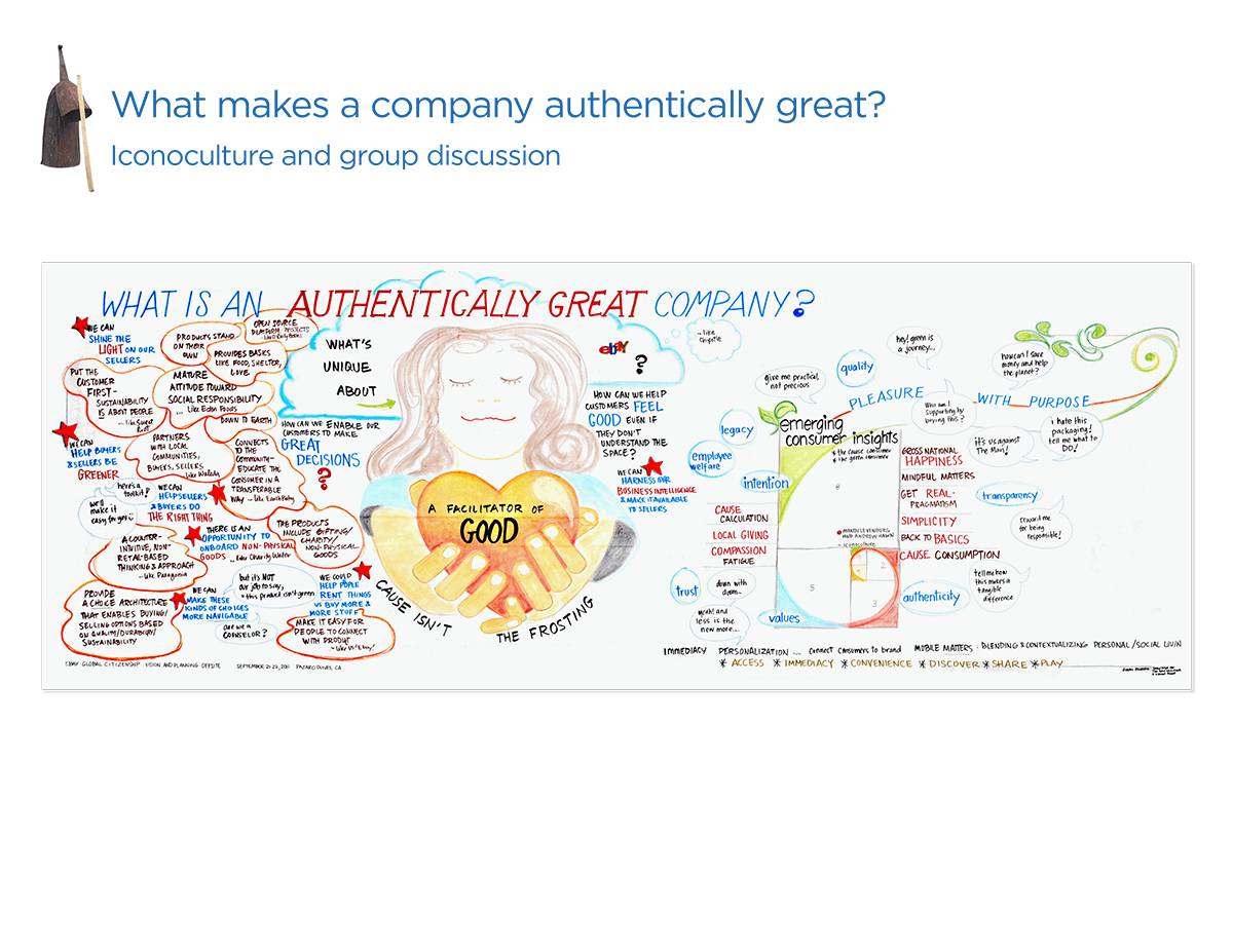 eBay Global Citizenship Discussion