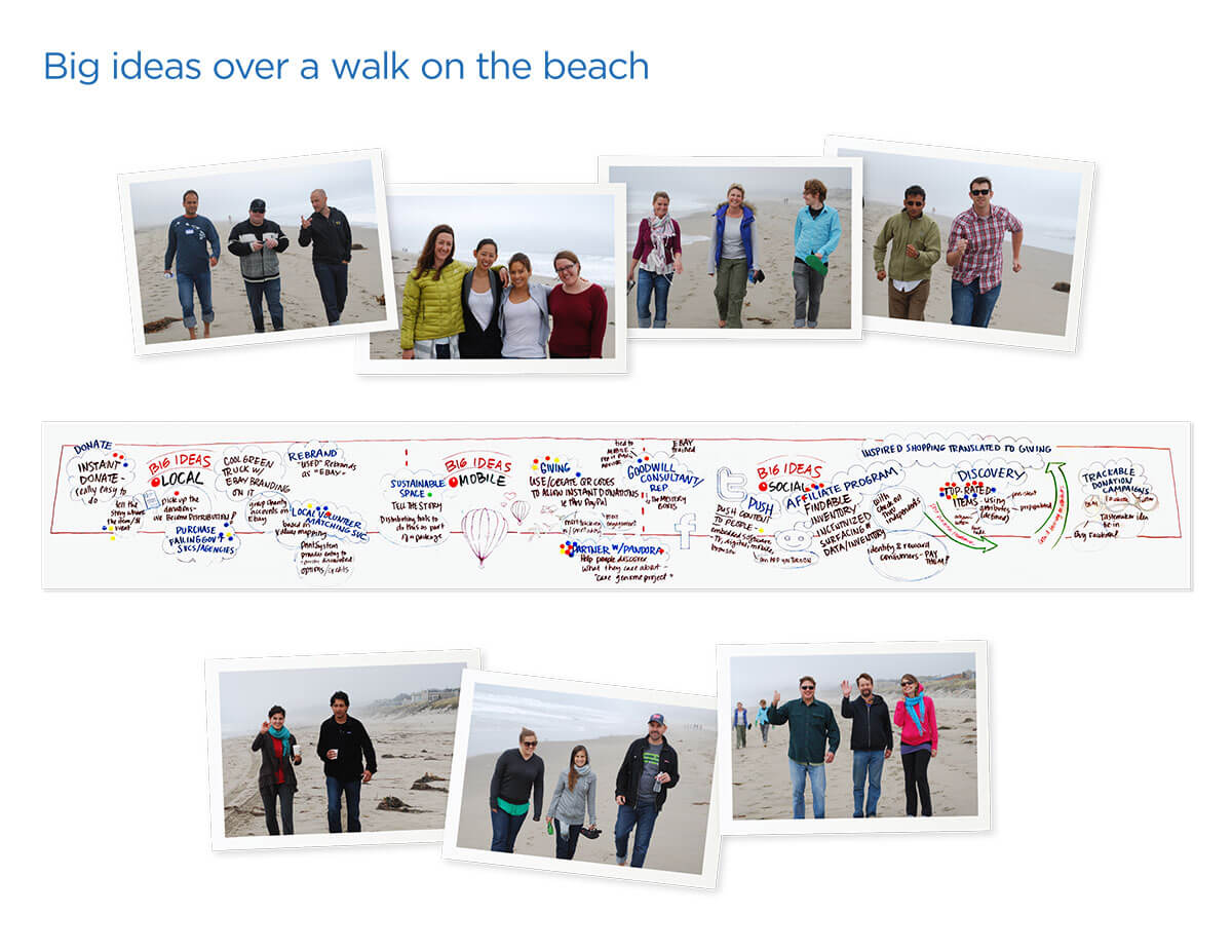 eBay Global Citizenship Beach