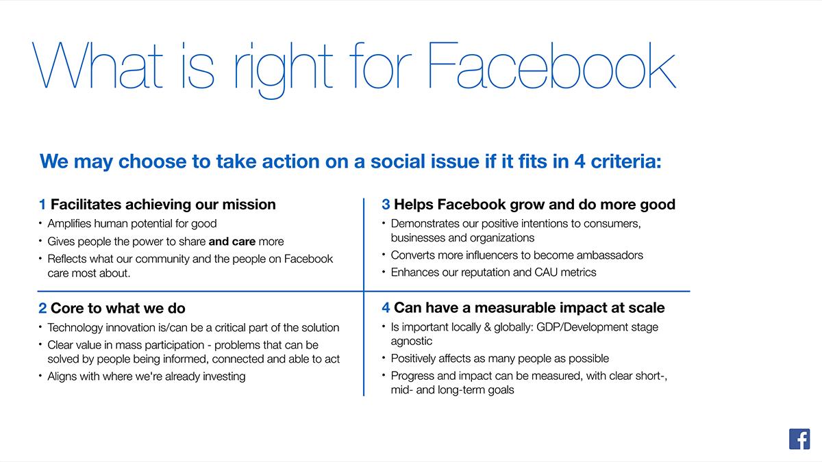 Facebook Good - 4 Criteria